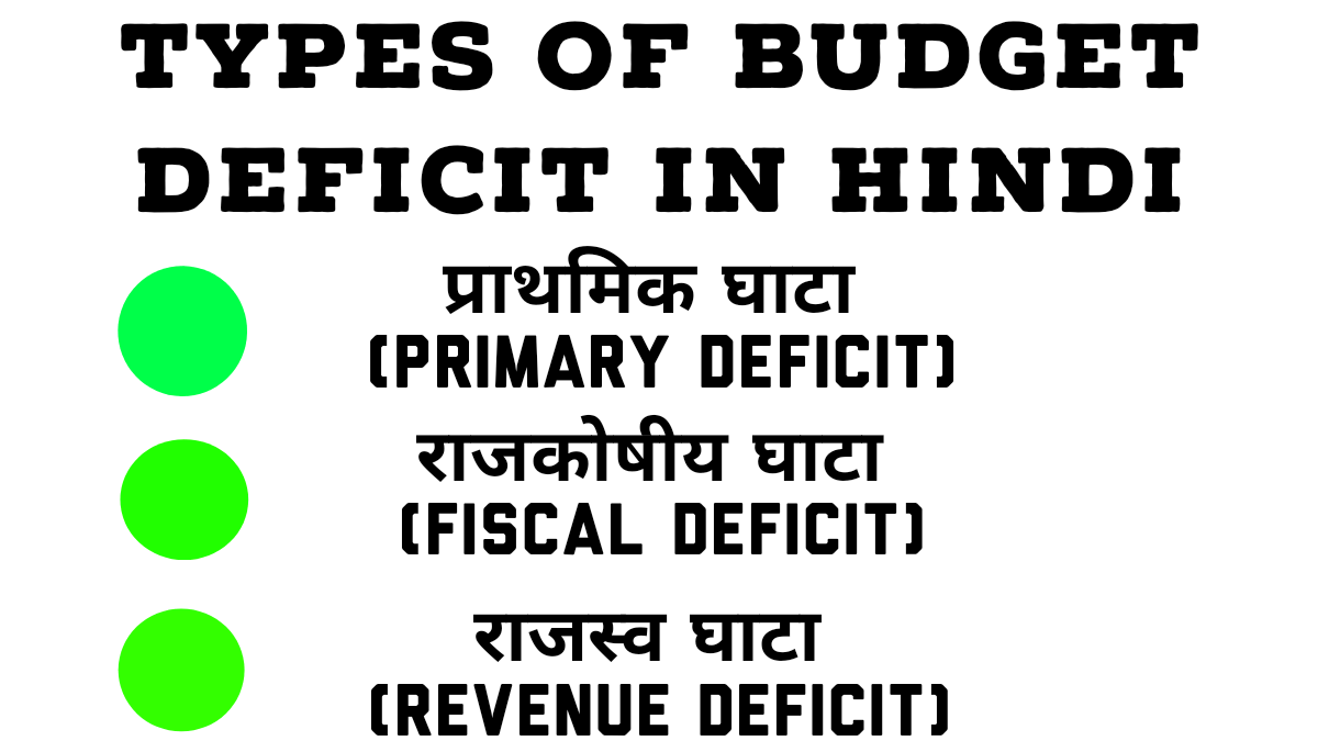 Types of budget deficits in Hindi